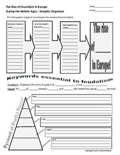 Printables Feudalism Worksheet feudalism pyramid manorialism middle ages powerpoint posters and this graphic organizer goes with the feudal europe also posted students fill in the
