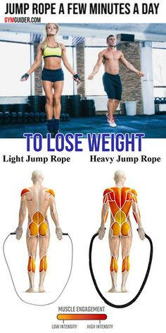 22 best jump rope challenge images in 2020  jump rope