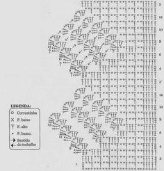 How to Crochet Wave Fan Edging Border Stitch Crochet Border Patterns, Crochet Boarders, Crochet Lace Edging, Crochet Diagram, Crochet Chart, Filet Crochet, Crochet Designs, Crochet Doilies, Easy Crochet