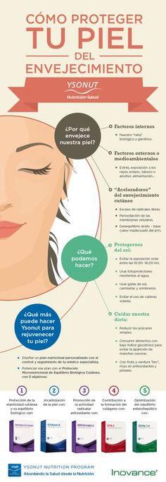 Protege tu #piel del envejecimiento #cutáneo