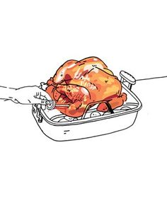 Turkey Temperature easiest method:  use instant read thermometer & slide into the thigh horizontally, just until it touches the bone, then pull it out slightly. Once it registers 165° F in the thigh—the slowest-cooking part of the bird—you'll know that dinner is done. NEVER probe too close or touching the bone or reading will be inaccurate.