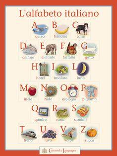 Beautiful Italian Alphabet Poster by Carousel of Languages! Italian Alphabet, Spanish Alphabet, Alphabet Charts, Alphabet Posters, Italian Posters, Learning Italian, Kids Learning, Poster Prints, Education