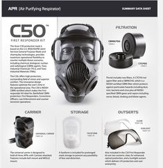 Avon Fm53 Twin Port Gas Mask W Voice Projection Avon Gas Mask For Sale Sign