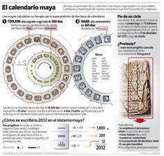 El+calendario+maya.jpg 1600×1526 pixels