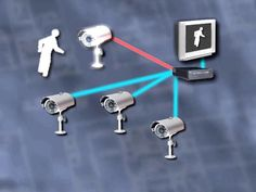 Home Burglar Alarm Systems and Security Services. Home Security Companies, Home Security Alarm System, Alarm Systems For Home, Wireless Home Security Systems, Security Solutions, Security Products, Residential Security, Survival, Home Safety