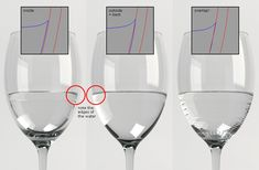 (and why you've been doing it wrong your whole life) It's hard to imagine a world without wine-glass tutorials, there are hundreds of them! Heck, I made two myself a few years ago. But there's a problem! We've been teaching (and learning) the wrong method this whole time! I know it's a bad idea to …