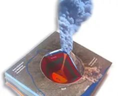 Lots of paper templates and ideas for making a volcano model