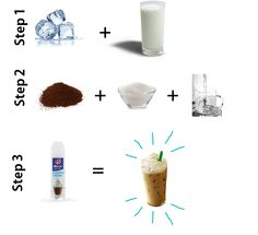 How to make a quick and easy Ice Coffee for summer! Iced Coffee, Tv Series, My Favorite Things, Music, Easy, Summer, How To Make, Blog, Movies