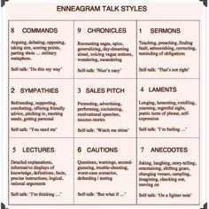 Enneagram is becoming a lot easier to understand 😂 ~ISFJ Personality Psychology, Mbti Personality, Myers Briggs Personality Types, Enneagram Type One, Enneagram Types, Infj Type, Pseudo Science, Enfj, Thing 1