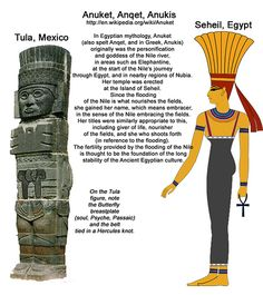 """Anuket - She was associated with the lower cataracts (near Aswan) and probably originated in Kush during the predynastic period. Specifically, she was associated with Sehel Island and Elephantine in the 1st Sepat (Nome) Ta-Seti of Upper Egypt. She was widely venerated in Kush, and given the title """"Mistress of Kush"""". In southern Kush, Khnum merged with the ram-headed Amun, so Anuket and Satet (Satis) in some places also appear as Wives of Amun."""