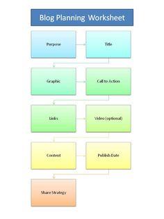 Blog Planning Worksheet