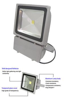 Outdoor Security and Floodlights 183393: 30W 50W 100W Rgb White Led Flood Spot Light Outdoor Landscape Garden Lamp New -> BUY IT NOW ONLY: $78.95 on eBay!
