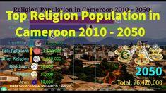 World Data, Research Centre, Religion, Comic Books, Cartoons, Comics, Comic Book, Graphic Novels, Comic