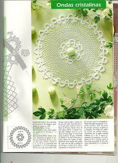 viviendo para tejer....: Encaje de Brujas Knitting, Farmhouse Rugs, Lace, Crocheting, Bruges, Trapper Keeper, Dots, Tejidos, Weaving