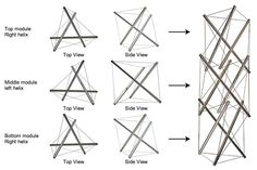 The right and left helixes necessary in connecting tensegrity modules together. An explanation of the relationships between weaving and tensegrity by Kenneth Snelson. Found via @Marcela Caldas