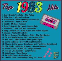 Music Mood, Mood Songs, 80s Music, Music Songs, Disco Songs, Nostalgic Music, Lionel Richie, Def Leppard, Playlists