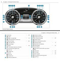 Car Manual