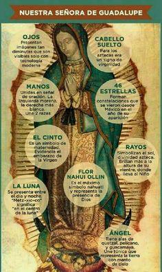 Nuestra Señora de Guadalupe...