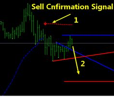 Binäre option swing handelsstrategie bild 6