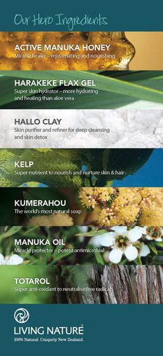 We use New Zealand's unique native botanicals with their ability to heal, purify, nourish and protect your skin. Our remarkable bioactive ingredients include Manuka Oil, Harakeke Flax Gel and Active Manuka Honey