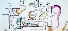 Photo of drawn bubble diagram Draw Diagram, Diagram Chart, Architecture Program, Architecture Concept Diagram, Function Diagram, Bubble Diagram, Human Ecology, Schematic Design, Site Analysis