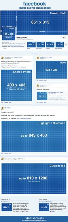 Facebook Image Sizes Cheat Sheet. If you like UX, design, or design thinking, check out theuxblog.com