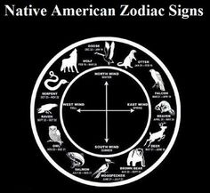 Native American zodiac signs