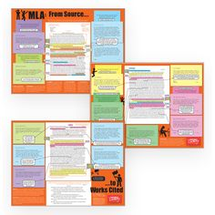 Presents an entire research paper complete with sources, note cards, citations, and all of its parts flagged to show the process. Includes clear examples of paraphrasing, lead-ins, and follow-ups, plus key term definitions and formatting information. Reflects the MLA Guidebook 8 th Edition updates. ©2016. High school. Print Posters: 3 posters. 18 x 24 inches each. Laminated. Projectable Download: PDF. 3 pages. Projectable. Adobe ® Reader ® required to view PDF.