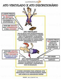 ATO VINCULADO X ATO DISCRICIONARIO