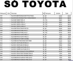 IMPORTADORA DEPO: Só Toyota...