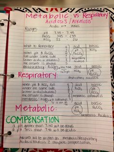 Easy way to remember metabolic/respiratory alkalosis/acidosis! Helpful for nursing school #nursing #nursingschool #science