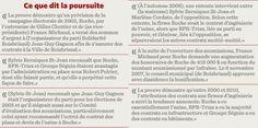 Roche PLQ CORRUPTION SAM HAMAD MARC-YVAN CÔTÉ