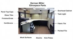 Herman Miller has be