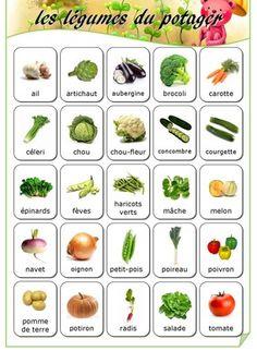 Vocabulaire : les légumes du potager