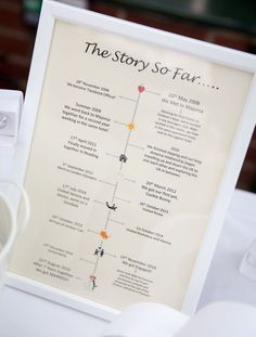 Personalised Love story timeline for weddings or anniversary More