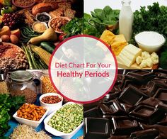 The Diet Chart For Your Healthy Periods