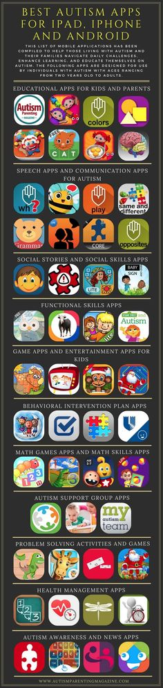 This list of mobile applications has been compiled to help those living with autism and their families navigate daily challenges, enhance learning, and educate themselves on autism. The following apps are designed for use by individuals with autism with ages ranging from two years old to adults. Links to the app developer's websites as well …