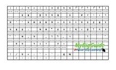 हिंदी टाइपिंग के लिये फ्री की-बोर्ड शार्टकट | MyBigGuide