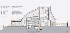 Tempe Center for the Arts / Architekton (21)