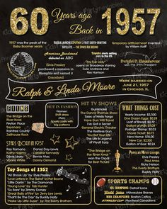 1957 - 60th Anniversary Chalkboard Sign Poster - Our personalized chalkboard anniversary sign is filled with facts, events, and fun tidbits from 1957. Its a super fun keepsake and makes a truly special gift or party decoration. Simply print and use as is, or put in a frame.  ****INTRODUCTORY PRICE for a very limited time - regular price will be $20 *****  You will receive a printable file via email, no physical items will be shipped. You will be responsible for the printing of your item.  ★…
