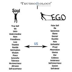 Soul & Ego #Soul #Ego #Unity #Understanding #Hope #Love #Thankful #Humble #Wisdom #Peace #Tolerance #Truth #Search #Truthopology