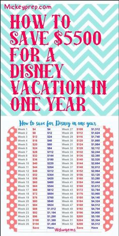 Monthly Planner Printable PDF, Printable Monthly Planner Template, Planner Pages. - Finance tips, saving money, budgeting planner Planning Budget, Disney Planning, Disney Tips, Financial Planning, Disney Stuff, Disney On A Budget, Disney World Tips And Tricks, Disney Ideas, Financial Success
