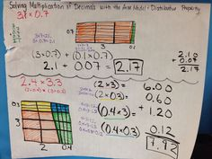 Multiplying Decimals with the Area Model and Distributive Property