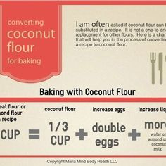 Baking With Coconut Flour  Maria Mind Body Health