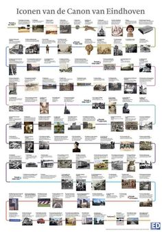 Plattegrond Eindhoven 1800 Eindhoven, Canon, Photo Wall, History, Photograph, Historia, Cannon