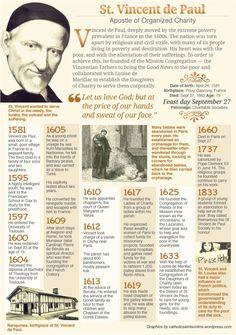 Saint of the Day – 27 September – St Vincent de Paul C. Religion Catolica, Catholic Religion, Catholic Quotes, Catholic Prayers, Catholic Saints, Roman Catholic, Religion Posters, Catholic Priest, St Vincent Depaul
