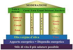 www.dietamediterraneanicotera.it - Ancel Keys