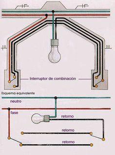 Esquemas el ctricos mando con pulsadores de paro marcha - Hacer instalacion electrica domestica ...