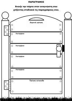 Σχεδιάγραμμα για το σχεδιασμό της παραγράφου.