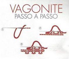 Aprenda fazer Vagonite - VilaClub